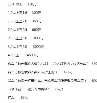 宁夏车船税新标准