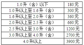 安徽车船税新标准