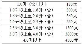 2014浙江车船税新标准