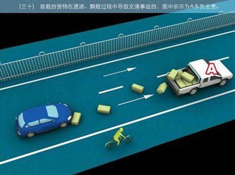 单方面交通事故