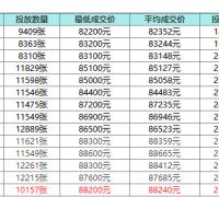 上海汽车牌照价格