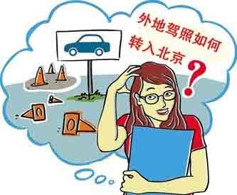 外地驾照转北京
