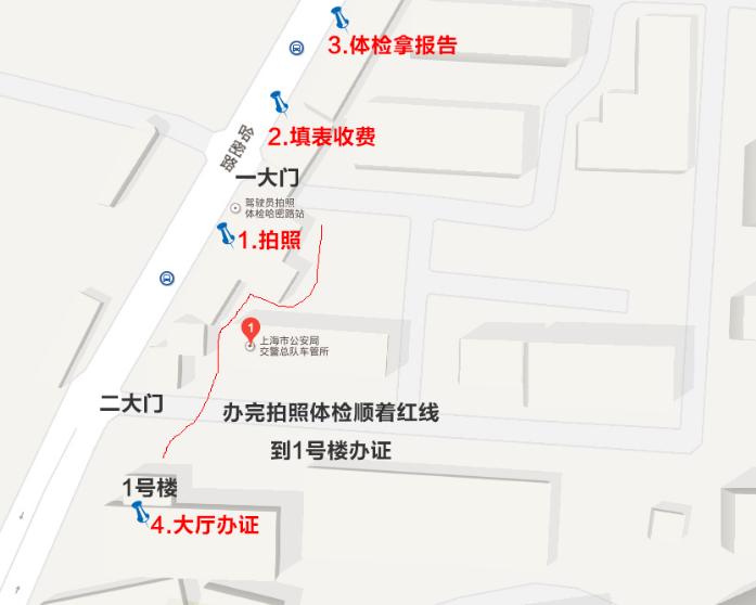 上海驾照换证流程
