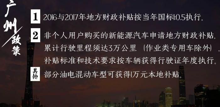 广州新能源车补贴标准