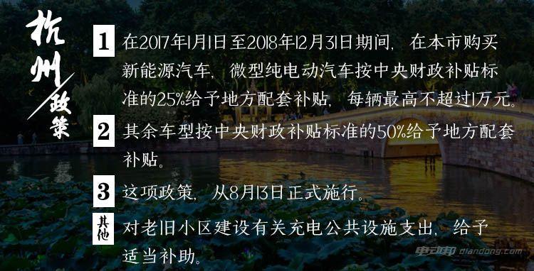 杭州新能源车补贴标准