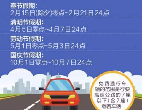 2018年高速免费时间表