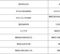武汉流动车管所办公地点时间